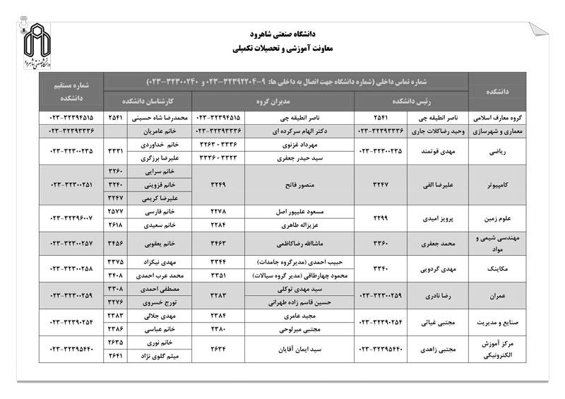 اطلاعات-تماس-دانشکده¬ها---9-3
